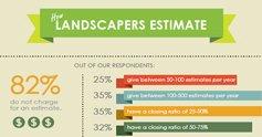 How landscapers estimate feature thumbnail 2